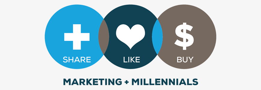 Why You Must Market to Millennials (And How to Do It)